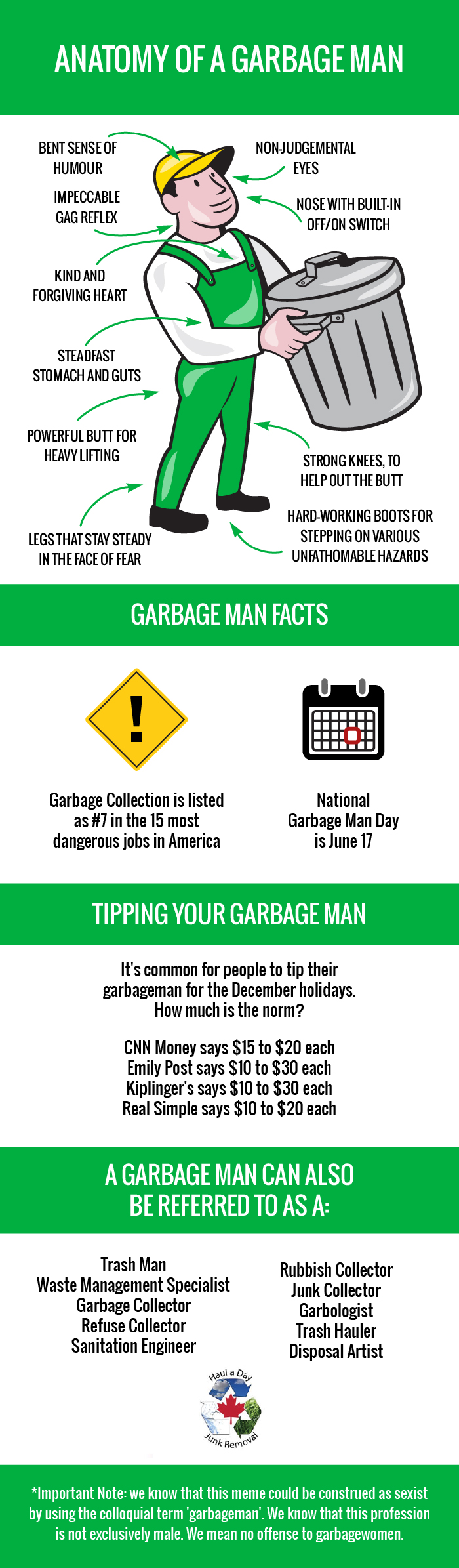 Learn More About Your Garbage Person Infographic Haul A Day