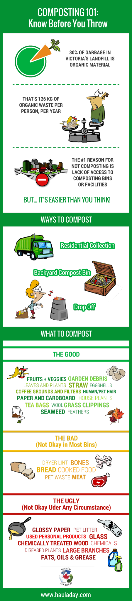 Compost-Infographic